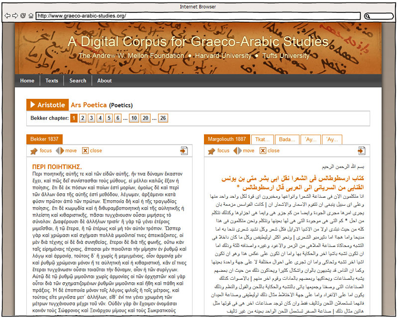 Screenshot - www.graeco-arabic-studies.org